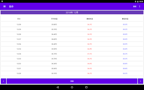 Download 体温 記録帳 1.40 Apk for android