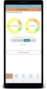Download DietGram - Ad-free Calorie Calculator 3.8.1 Apk for android