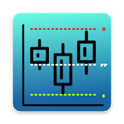 Download Pivot Point Calculator 1.4.4 Apk for android